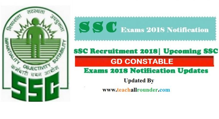 SSC GD Exam syllabus
