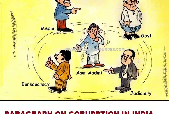 paragraph on corruption in india