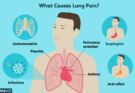 why-lung-infections